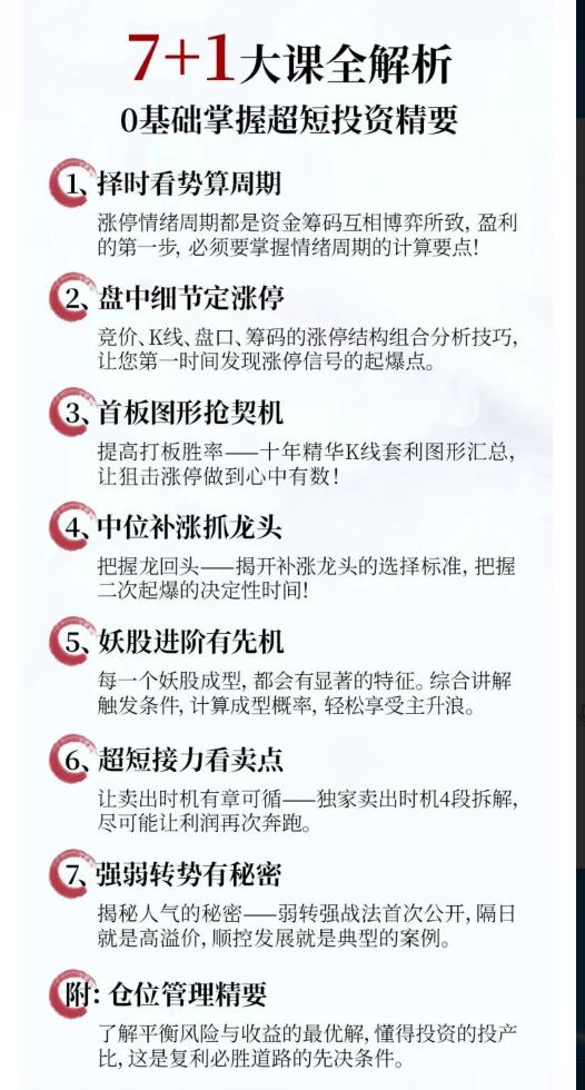 2021孙哥复利训练营,揭秘连板的终极奥义2.png
