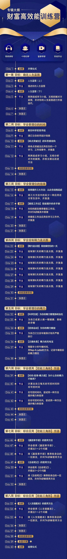 张萌8周财富高效能训练营课程音频2.jpeg