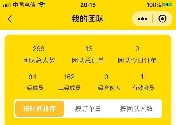 钟汉良做外卖券儿第20天:团队成员300+,订单110+,收益100+