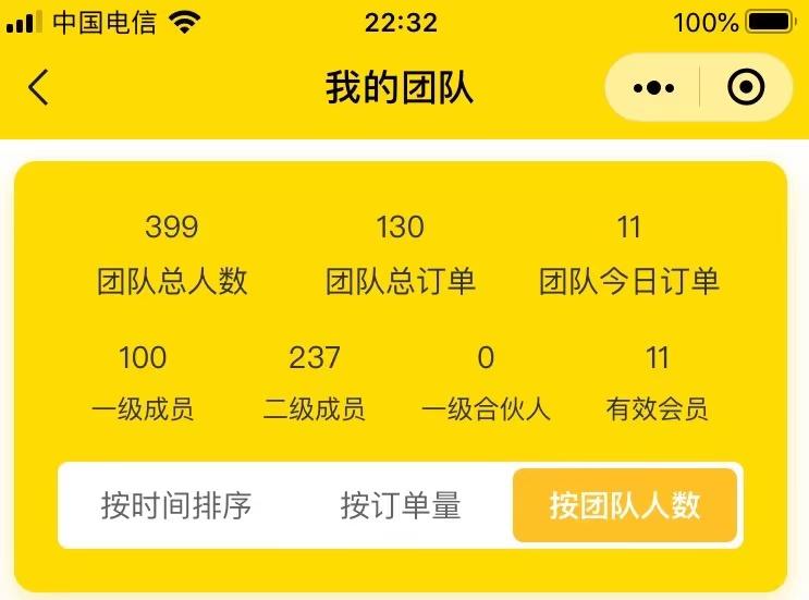 钟汉良做外卖券儿第21天:团队成员399,订单130,收益104