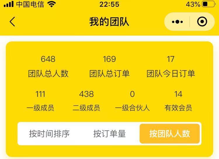钟汉良做外卖券儿第23天:团队成员648,订单169,收益138